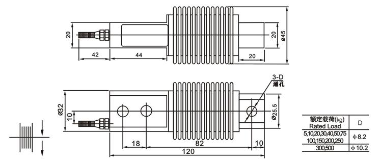 无锡zj-hsx波纹管称重传感器